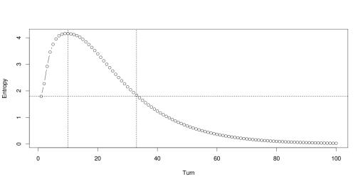 马尔可夫链的不确定性:蛇和梯子的乐趣