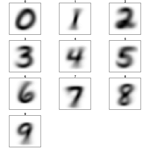 The essence of a handwritten digit