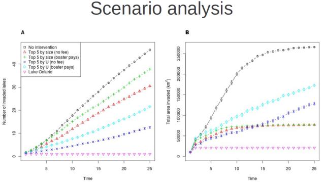 scenario_analysis