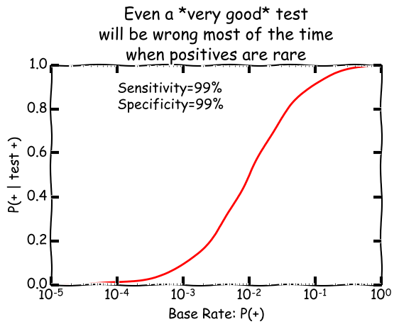 because_bayes